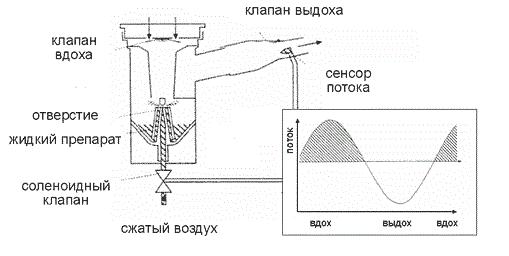 Image 2373