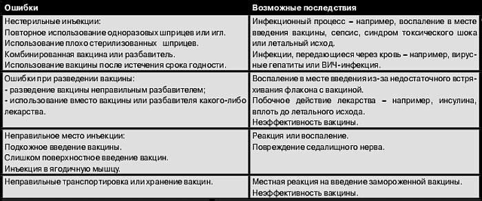 gr_23.12.09_vakcina_01