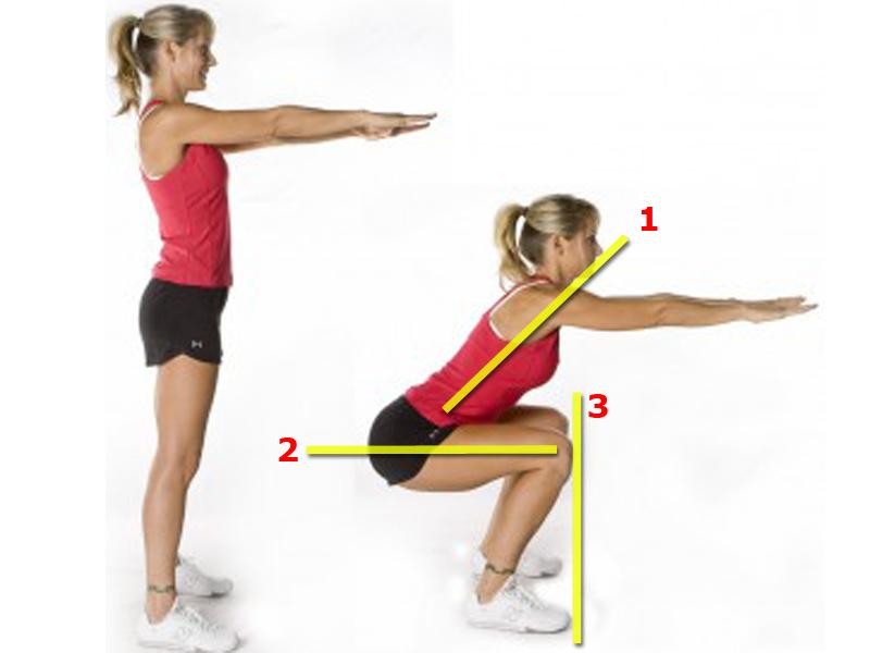 Функциональный кифоз упражнения