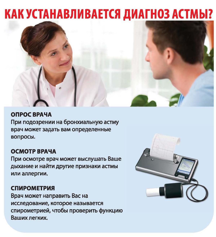 Диагноз астмы