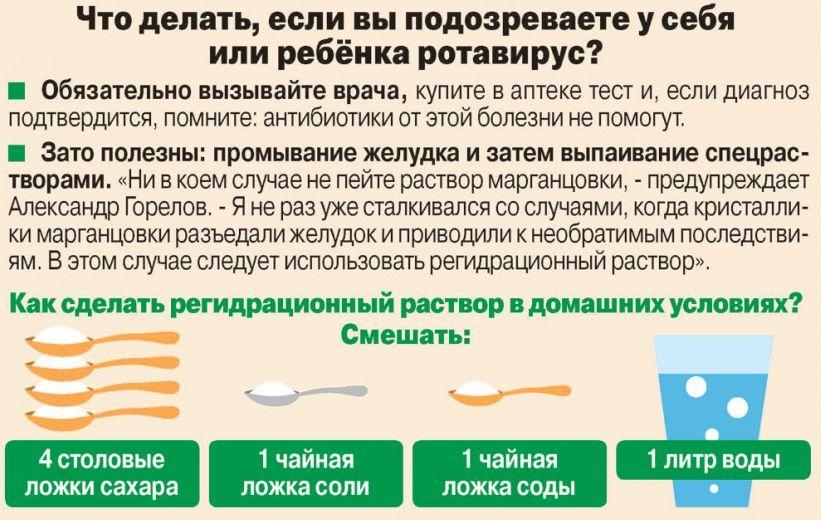 чем лечить ротавирусную инфекцию