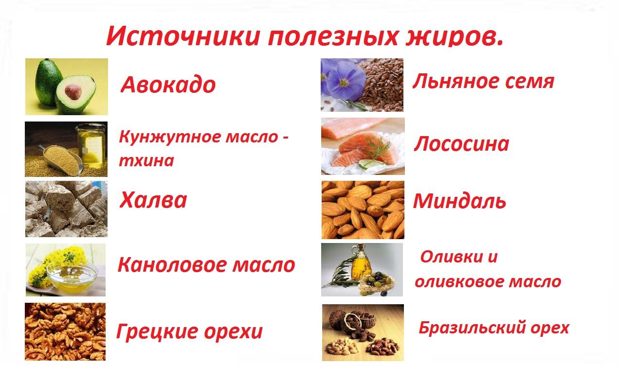 продукты для похудения по 1 группе крови