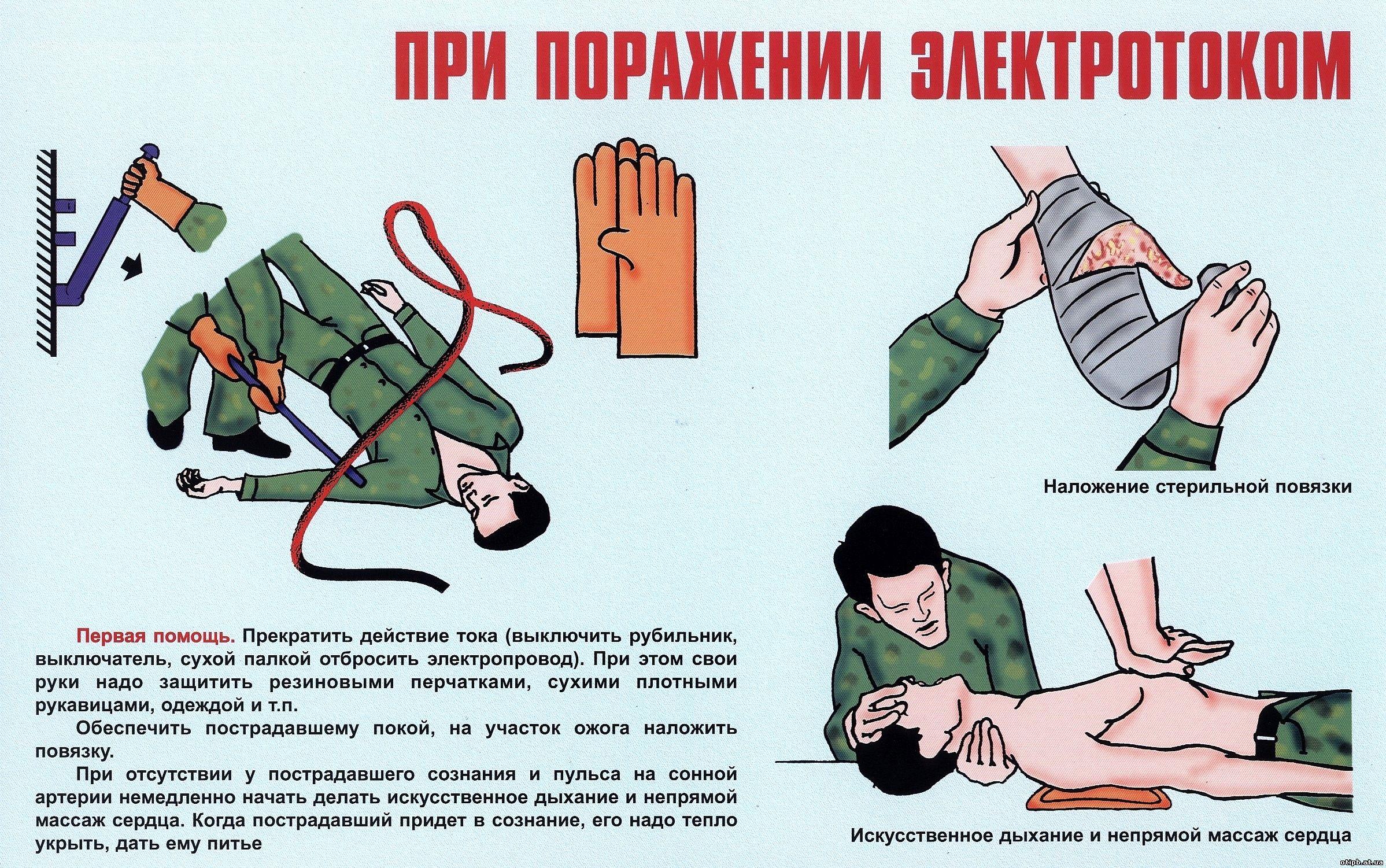 эро окозание первой помощи