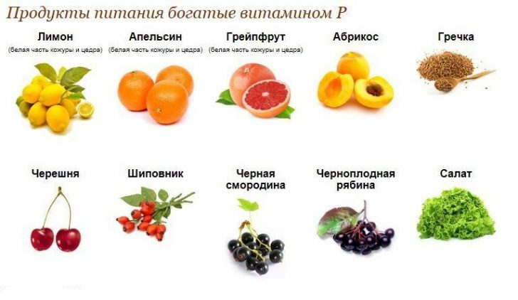 Витамин P (1)