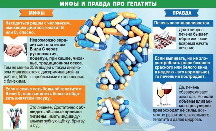 Гепатит (1)