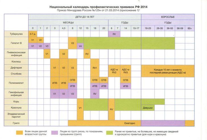 Natcionalnyi-kalendar-prof.privivok-2014