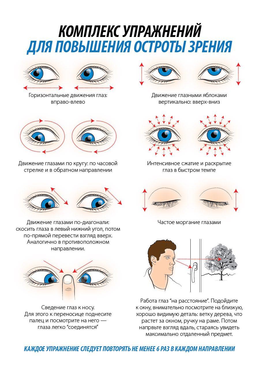 Очки для коррекции зрения отзывы