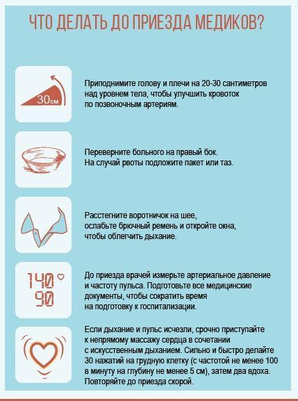 Лечение инс
