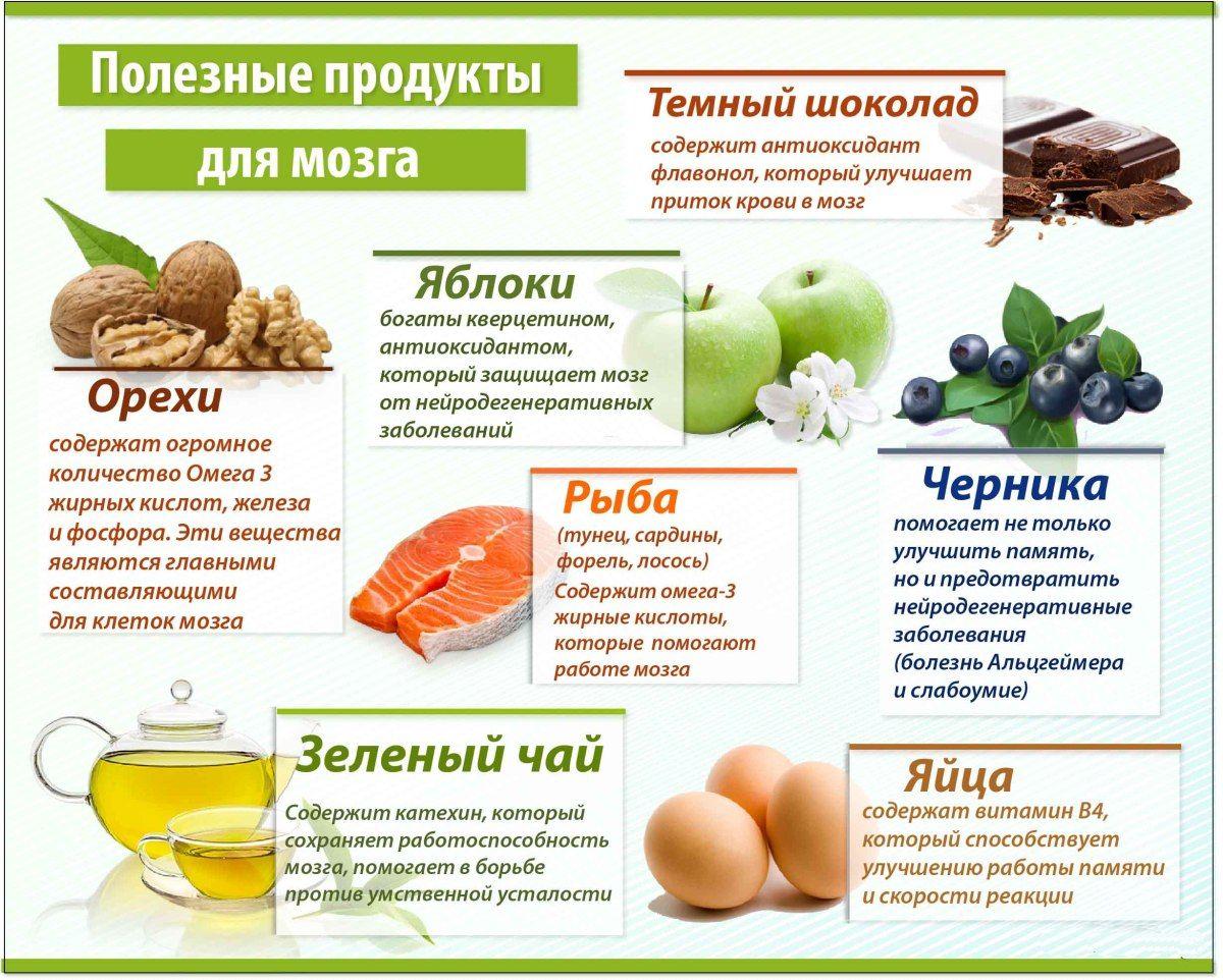 Диета для улучшения кожи лица