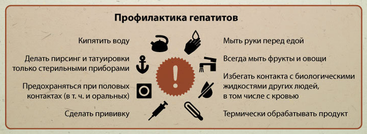 Самоучитель  пути заражения гепатит : http://odnjilelnstrru/пути-заражения-гепатит-с-как-правильн