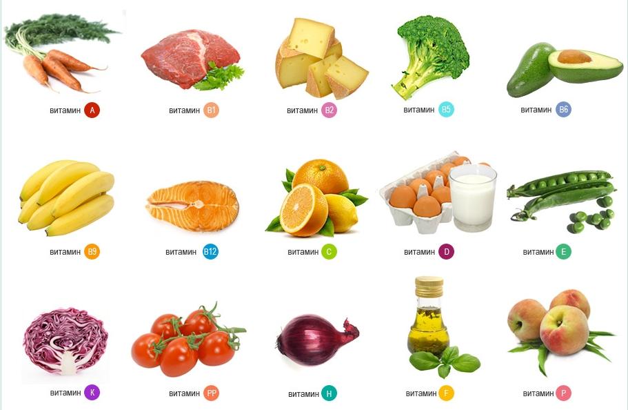 нормализует уровень холестерина
