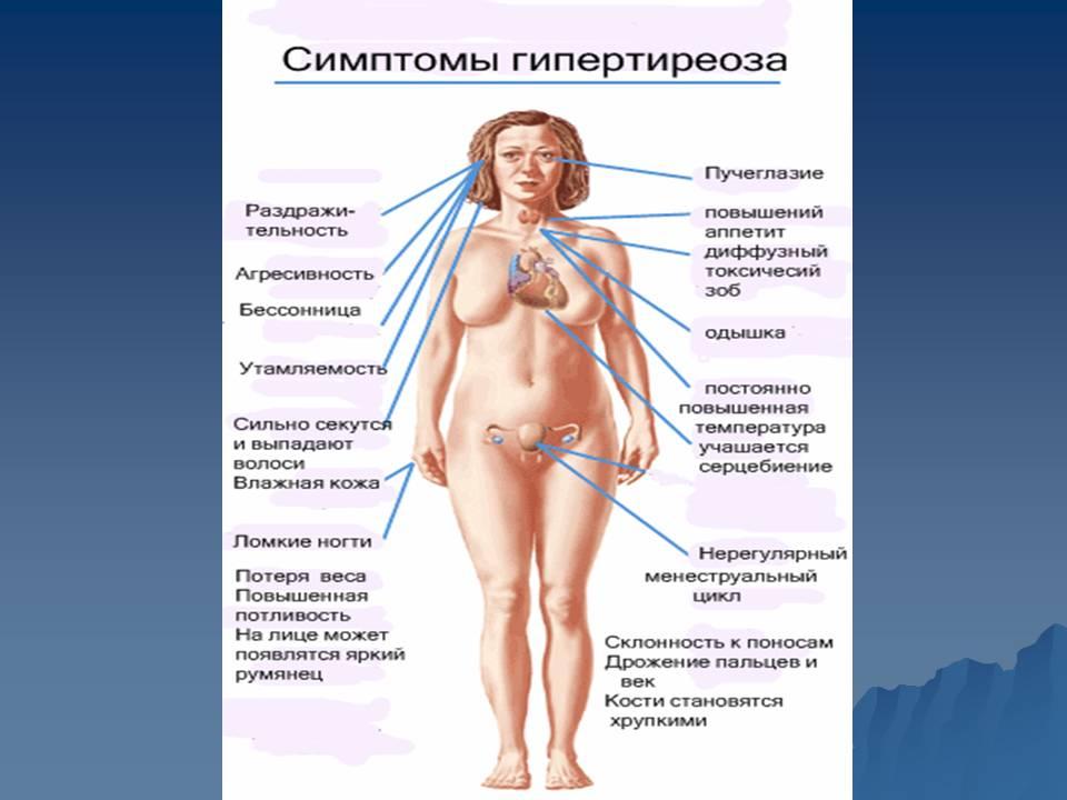 Народные способы лечение себорейного дерматита