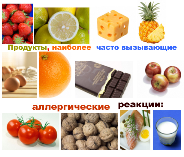 Пищевая аллергия: причины