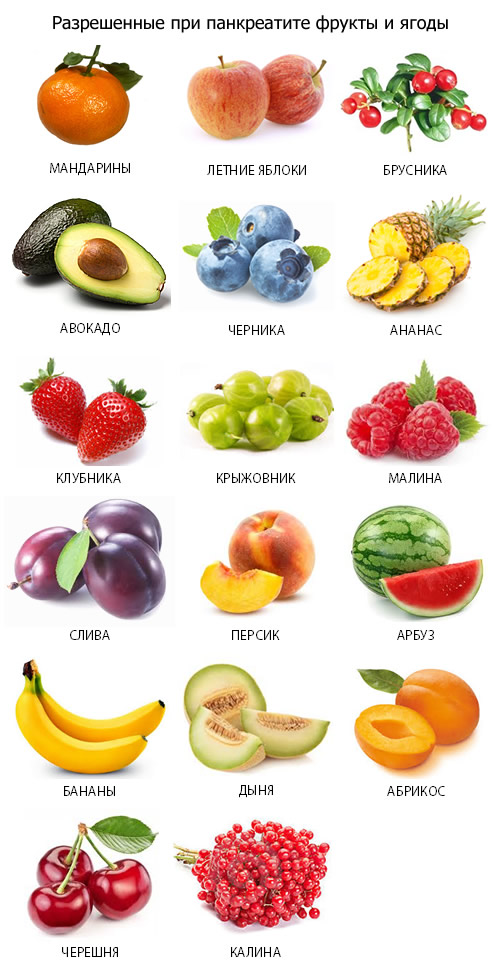 razreshennye-pri-pankreatite-frukty-i-yagody