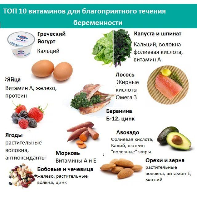 Полезные для беременной продукты 189