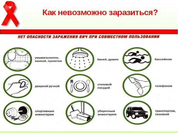 Методы лечения папилломавирусной инфекции