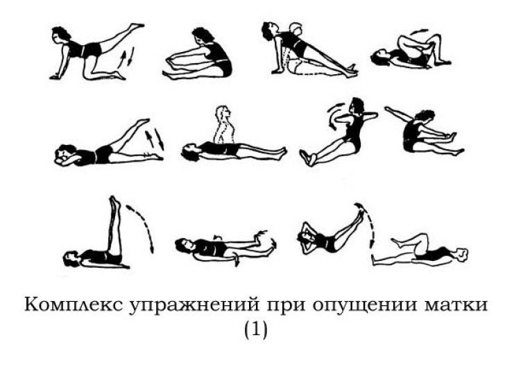 opushenie-vlagalisha-dlya-tazovogo-dna-uprazhneniya