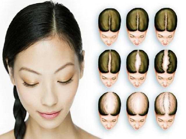 Симптомы рост волос