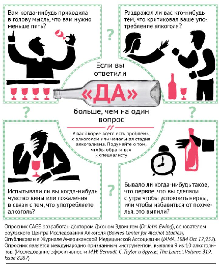 Всегда здоров тест на алкоголизм