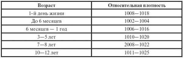 Ход определения анализа мочи по ничипоренко сделать анализ крови метро каширская