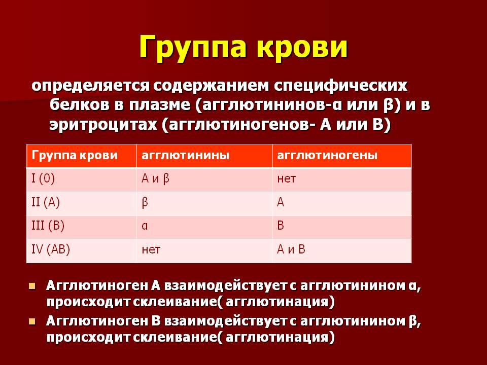 0014-014-Gruppa-krovi (1)