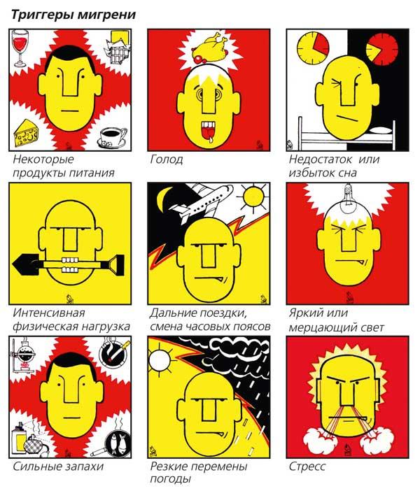 Как сократить количество приступов мигрени