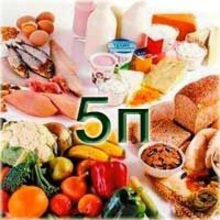 Правильное питание при панкреатите поджелудочной железы