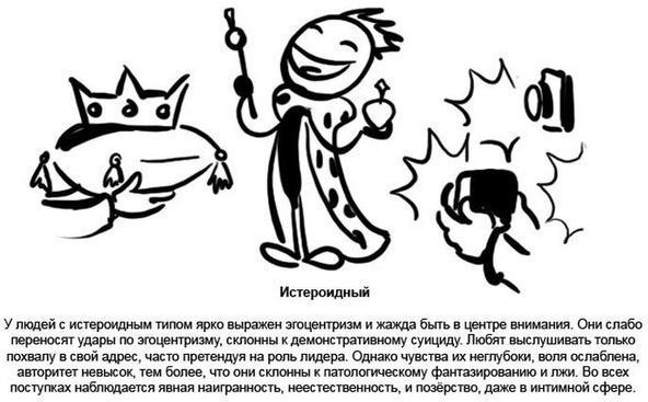 Симптомы истерической психопатии