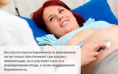 Признаки и последствия пониженного или повышенного прогестерона