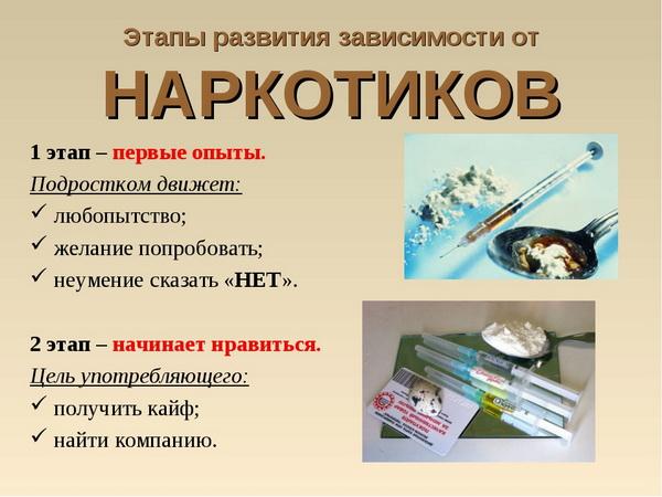 Изменение форм употребления наркотических веществ