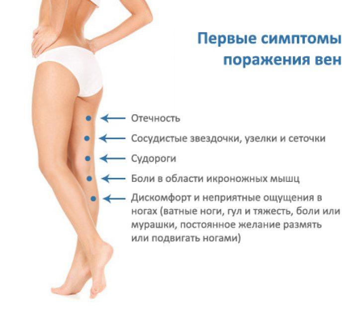 Нарушение микроциркуляции нижних конечностей лечение