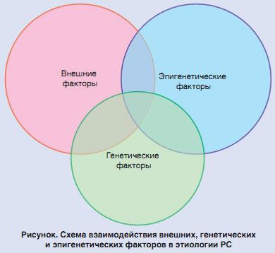 rssryanniyskleroz1