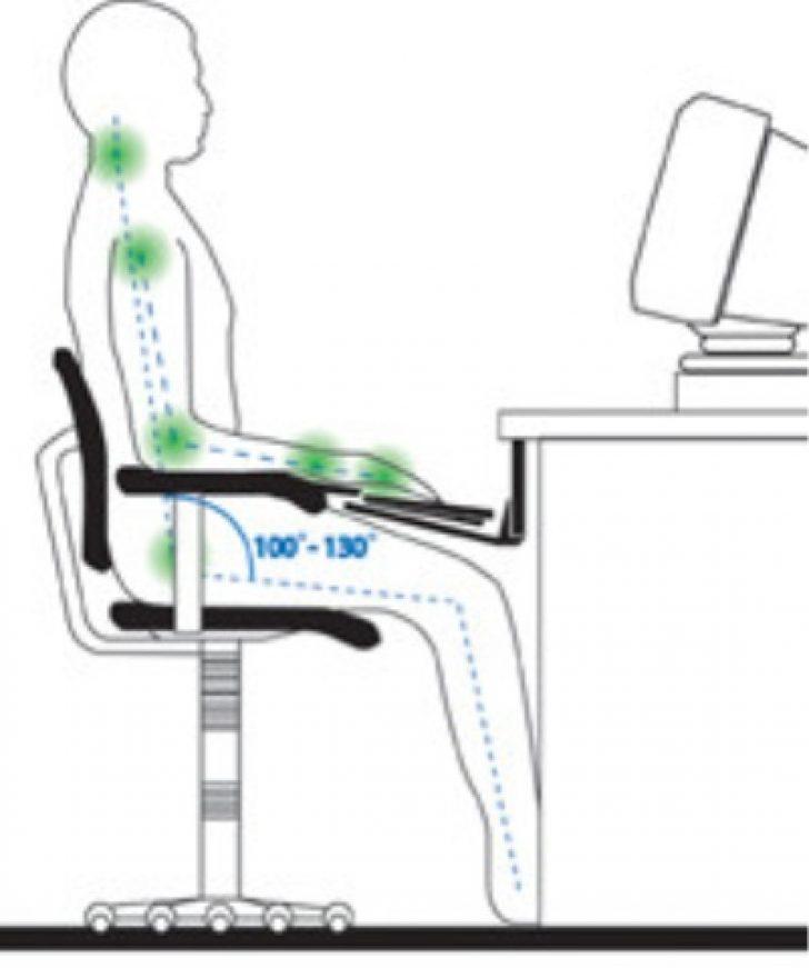 Компьютер и его влияние на здоровье человека: правила работы.