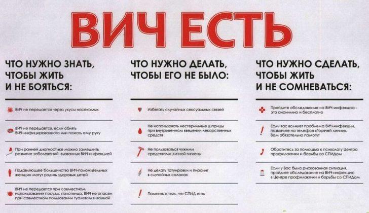 ВИЧ профилактика (1)