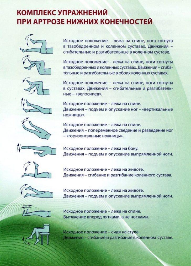 Наложение повязки на плечевой сустав