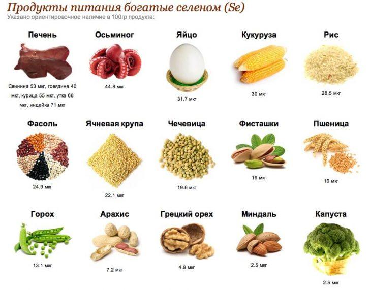 produkty-pitaniya-bogatye-selenom (1)