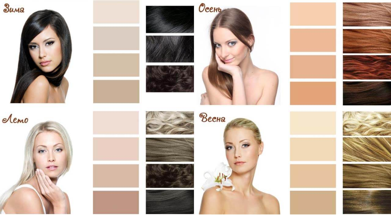 Как подобрать цвет волос по своей