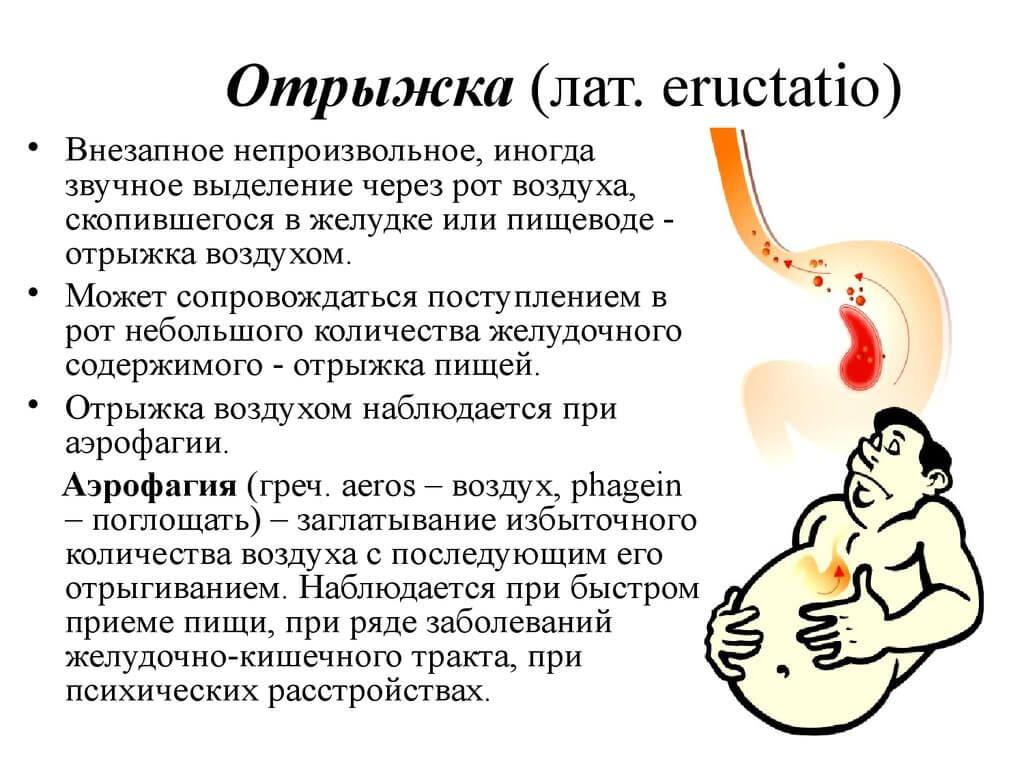 Отрыжка - причины отрыжки после еды, отрыжки тухлыми яйцами, отрыжки воздухом