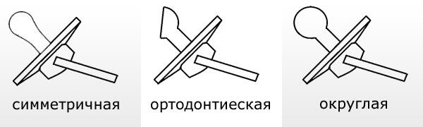 forma pustishki