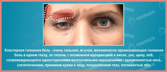 Боль вокруг глаз и в бровях