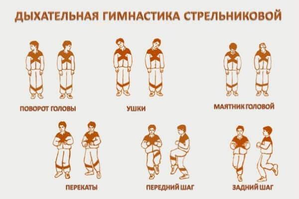 dyhatelnaya-gimnastika-strelnikovoj