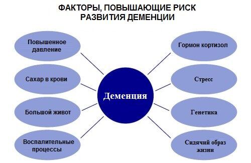 faktory_devencii