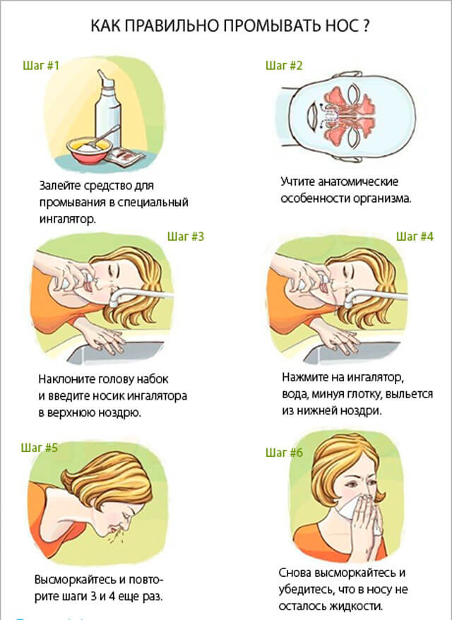 Аквамарис для детей капли инструкция