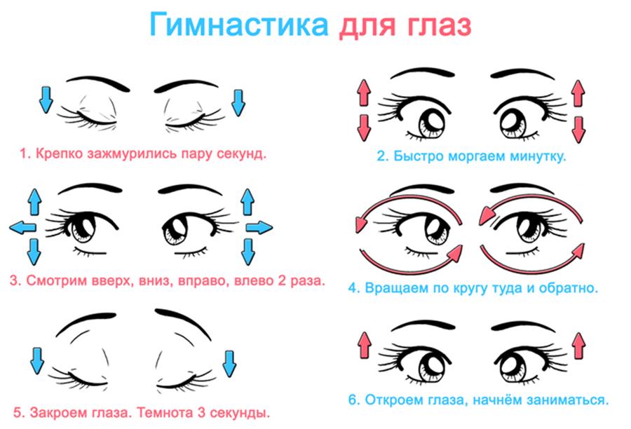Восстановление зрения по методу жданова экстракт прополиса