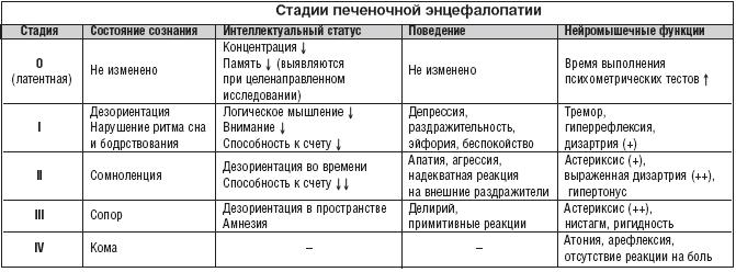 alkogolnaya-toksicheskaya-entsefalopatiya