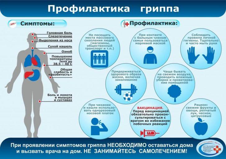 profilaktika-grippa
