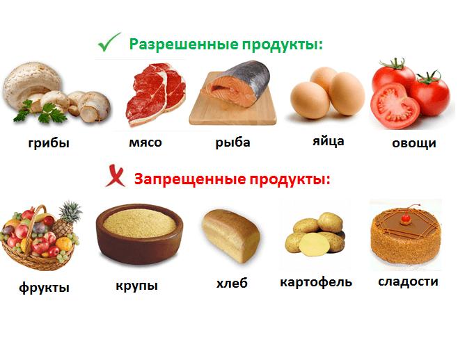 dieta-kremlevskaya