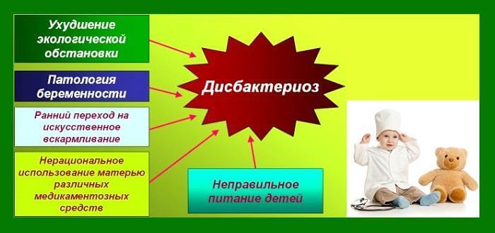 disbakterioz-u-grudnichkov