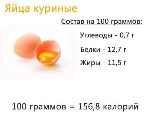 холестерин высокой и низкой плотности норма