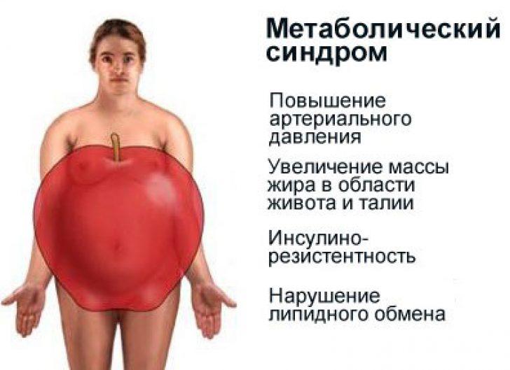 Как похудеть с метаболическим синдромом